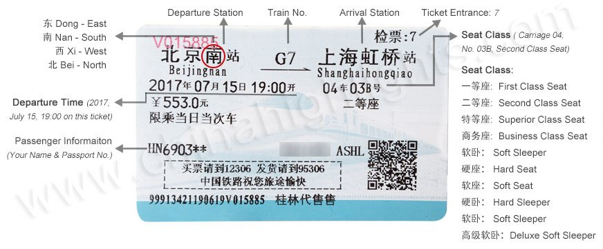 Chinese train ticket